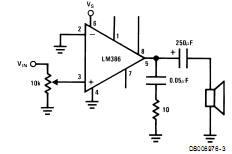 Lm386 Como projetar circuitos de amplificador de áudio com lm386 e lm386n Circuitos Áudio amplificador de audio amplificador