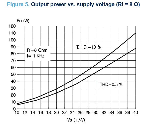 Amplificador potencia tda7294 grafico tda7294 amplificador amplificador potência áudio com tda7294 80w - atualizado
