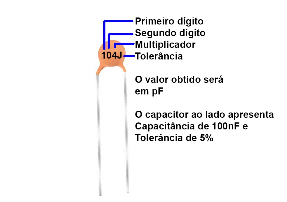 capacitor ceramico Calculadora para conversão de código numérico de três dígitos de capacitores em valor real do capacitor (nF, pF, e µF) Download Dicas Calculadoras