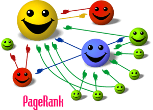 O sistema PageRank é usado pelo motor de busca Google para ajudar a determinar a relevância ou importância de uma página