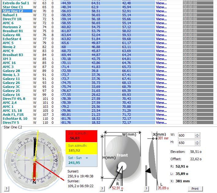 para calcular dados de apontamento de antenas parabólicas para ...