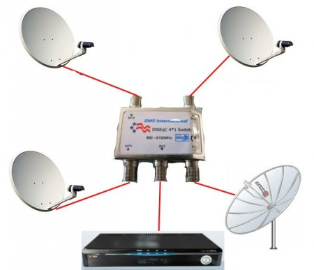 Esquema Chave Diseqc 4X1 450x387 Tv digital via satélite FTA usando sua parabólica banda C ou antena banda KU   de Graça, sem pagar assinatura tv digital Tutorial Notícias dicas como ligar uma antena parabolica Dicas Antenas