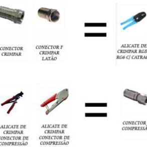 Como usar o descascador (cable strip) e crimpar cabos de antena Rg-06 e Rg-59