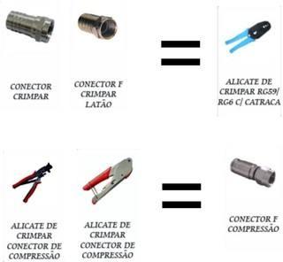 conector-alicate-compressão-rg-06-fio-antena