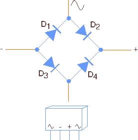 ponte retificadora diodos symbol Video tutorial   Teste de ponte retificadora Vídeos Tutoriais Teste e medida dicas de conserto Dicas