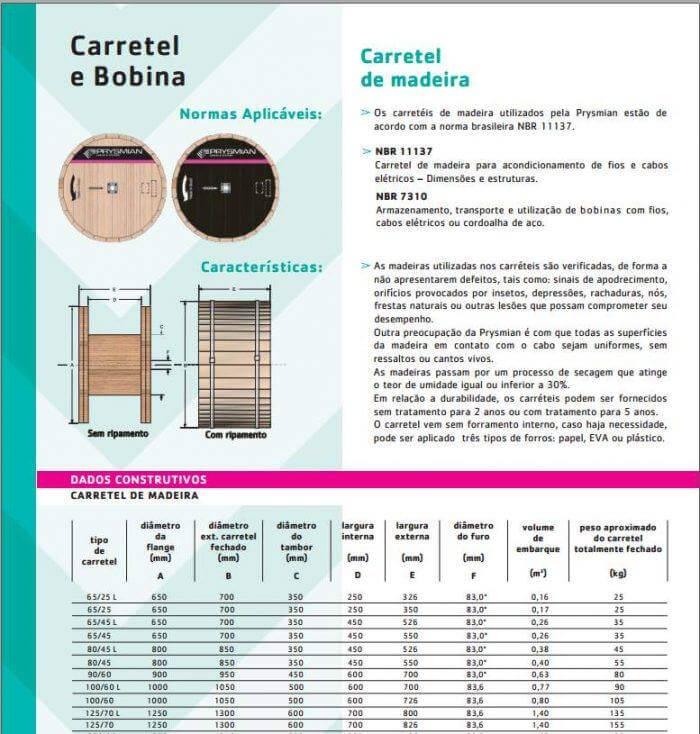 carreteis fios cabos 700x734 Download Manual Prysmian de Instalações Elétricas Tutoriais pdf Download Dicas Desenho de esquemas Circuitos Apostilas