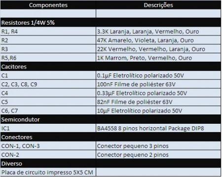 Tabela de peças 450x359 Filtro passa frequências baixas usando BA4558