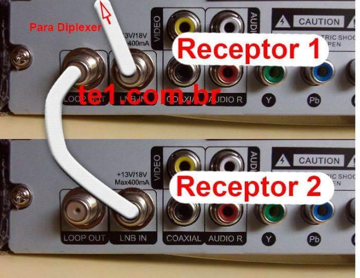 LNB loop receptor satelite diplexer 700x542 Diplexer   Antena VHF, UHF + Parabólica no mesmo cabo Tutoriais satélite dicas como ligar uma antena parabolica Dicas apontamento de antena