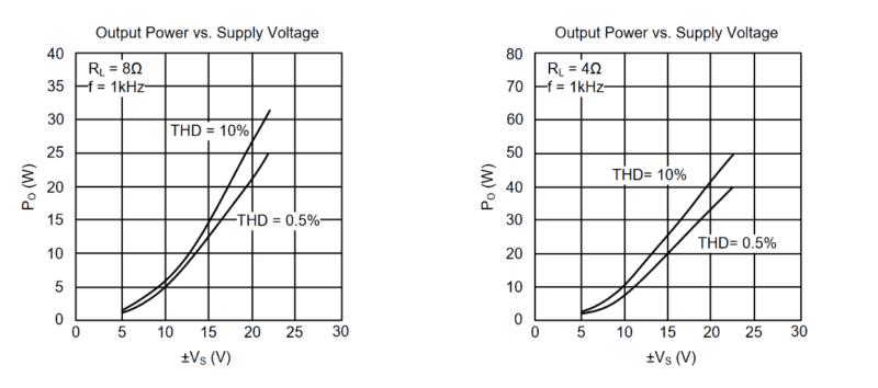 Sobre O Circuito De Amplificador De Potência Estéreo Com Tda2050 + Pré-Amplificador E Fonte De Alimentação