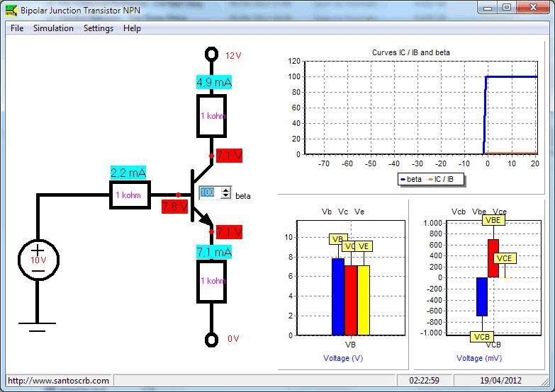 Donwload Software gratuito Simulador didático de polarização de um Transistor TBJ NPN