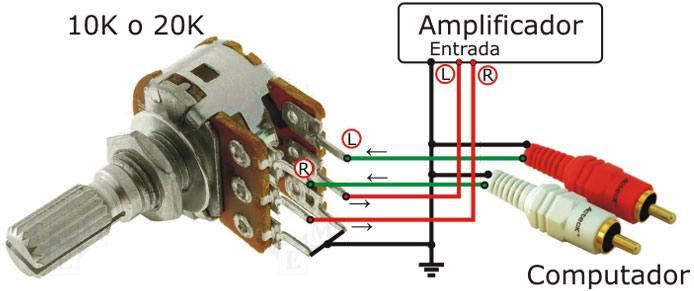 potenciometro amplificador volume Você pode atribuir um controle de volume manual, com um potenciômetro, colocando-o na entrada de áudio
