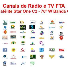 Lista de canais de TV e rádio Digital Aberto Banda C no Satélite Star One C2