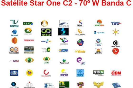 lista-canais-radio-tv-digital-dvb-s-s2-satelite-c2-parabolica
