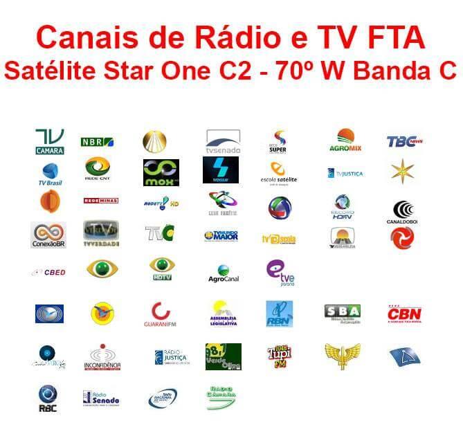 lista canais radio tv digital dvb s s2 satelite c2 parabolica Lista de canais de TV e Rádio Digitais Abertos (FTA) em Banda C no Satélite Star One C2   70ºW   DVB S e DVB S2 tv digital Tutoriais dicas como ligar uma antena parabolica Dicas apontamento de antena Antena