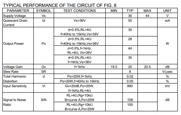 tda2030 40 watts amplificador transistor 595x377 Amplificador potência TDA2030 + transistores TIP41 e TIP42 tda Circuitos Áudio