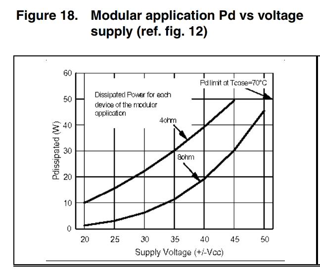 circuito de amplificador com ci tda7293 em paralelo minimus 1 tda7293 Amplificador, amplificador de áudio, amplificador de potência, Áudio, Circuitos, tda, tda7293, tda7293 datasheet, tda7294, tda7294 datasheet, tda7294 equivalente, tda7294 esquema, tda7294 o menor preço Circuito de amplificador com CI TDA7293 em paralelo #Minimus