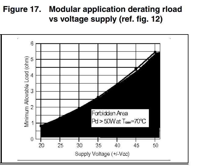 circuito de amplificador com ci tda7293 em paralelo minimus tda7293 Amplificador, amplificador de áudio, amplificador de potência, Áudio, Circuitos, tda, tda7293, tda7293 datasheet, tda7294, tda7294 datasheet, tda7294 equivalente, tda7294 esquema, tda7294 o menor preço Circuito de amplificador com CI TDA7293 em paralelo #Minimus
