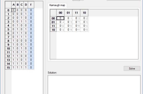 Programa para minimizar funções booleanas usando o método de mapas de Karnaugh.