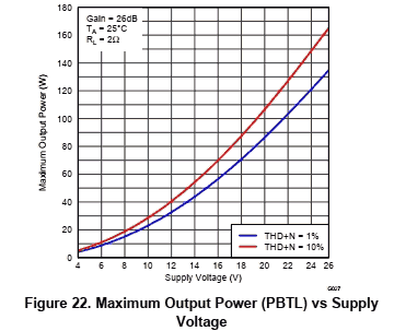 circuito amplificador potência ci tpa3116d2 classe d digital 6  Amplificador, amplificador de áudio, amplificador de potência, Áudio, Circuitos, Classe D, TPA3116, tpa3116d2 amplifier board, tpa3116d2 mercado livre, tpa3116d2 venda Circuito amplificador potência áudio CI TPA3116D2 Classe D