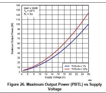 circuito amplificador potência ci tpa3116d2 classe d digital 7  Amplificador, amplificador de áudio, amplificador de potência, Áudio, Circuitos, Classe D, TPA3116, tpa3116d2 amplifier board, tpa3116d2 mercado livre, tpa3116d2 venda Circuito amplificador potência áudio CI TPA3116D2 Classe D