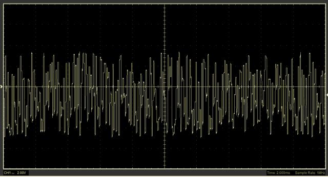 Ondas vistas no osciloscópio - ruído