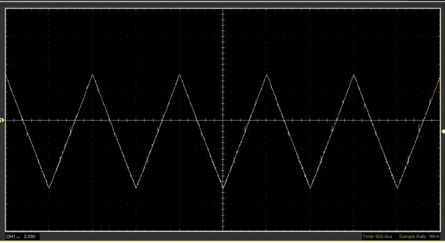Ondas vistas no osciloscópio - triangular