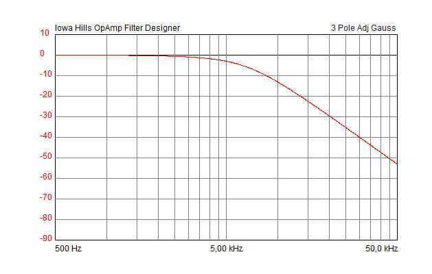 , Download software Iowa Hills OpAmp Filter Designer