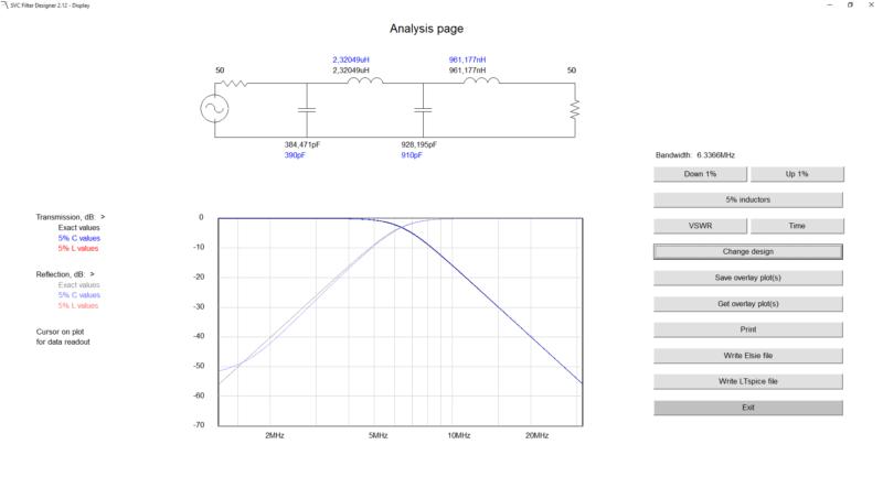 Download Svc Filter Design Graphic