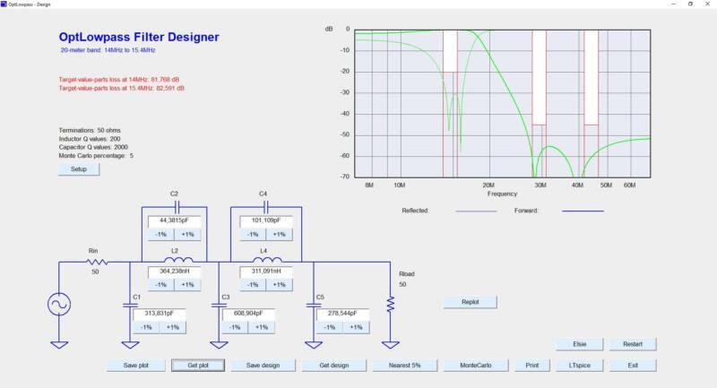 Optlowpass - Filtro Passa Baixa Transmissor